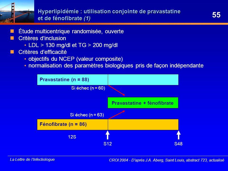 Hyperlipidémie : utilisation conjointe de pravastatine et de fénofibrate (1)