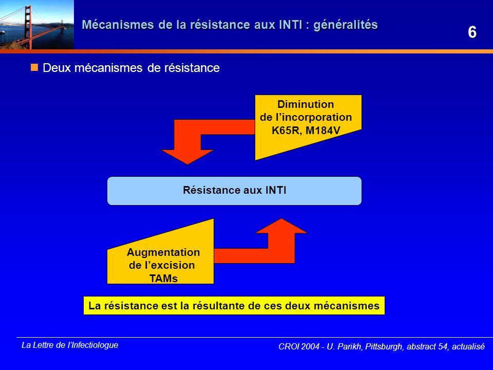 6 Mécanismes de la résistance aux INTI : généralités