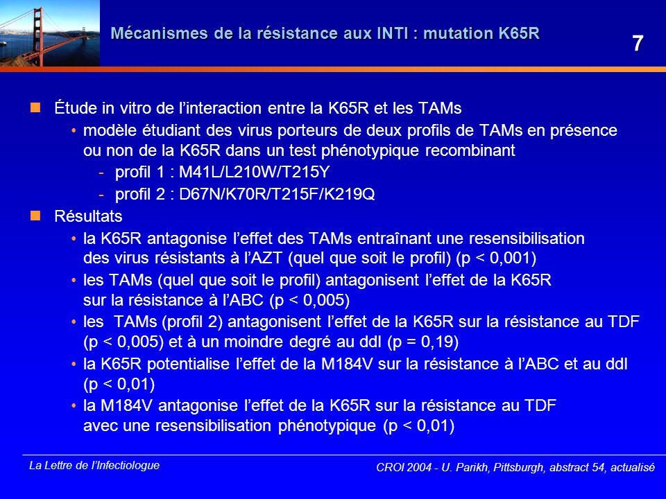 Mécanismes de la résistance aux INTI : mutation K65R