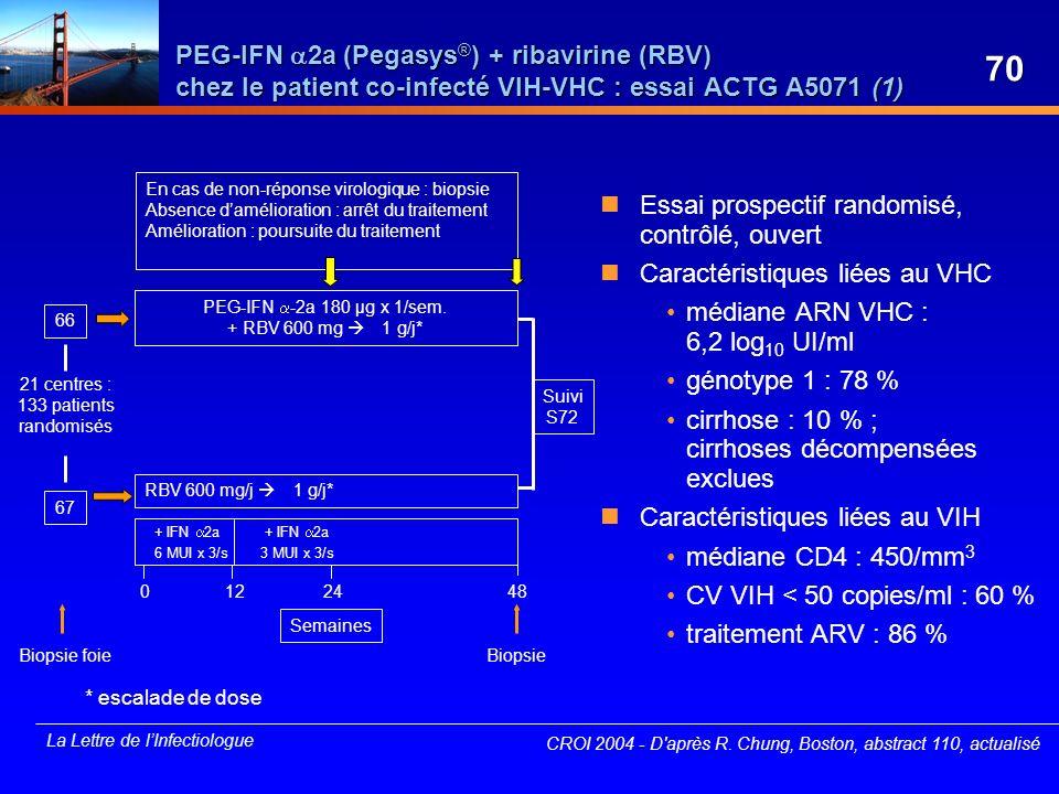 PEG-IFN 2a (Pegasys®) + ribavirine (RBV) chez le patient co-infecté VIH-VHC : essai ACTG A5071 (1)
