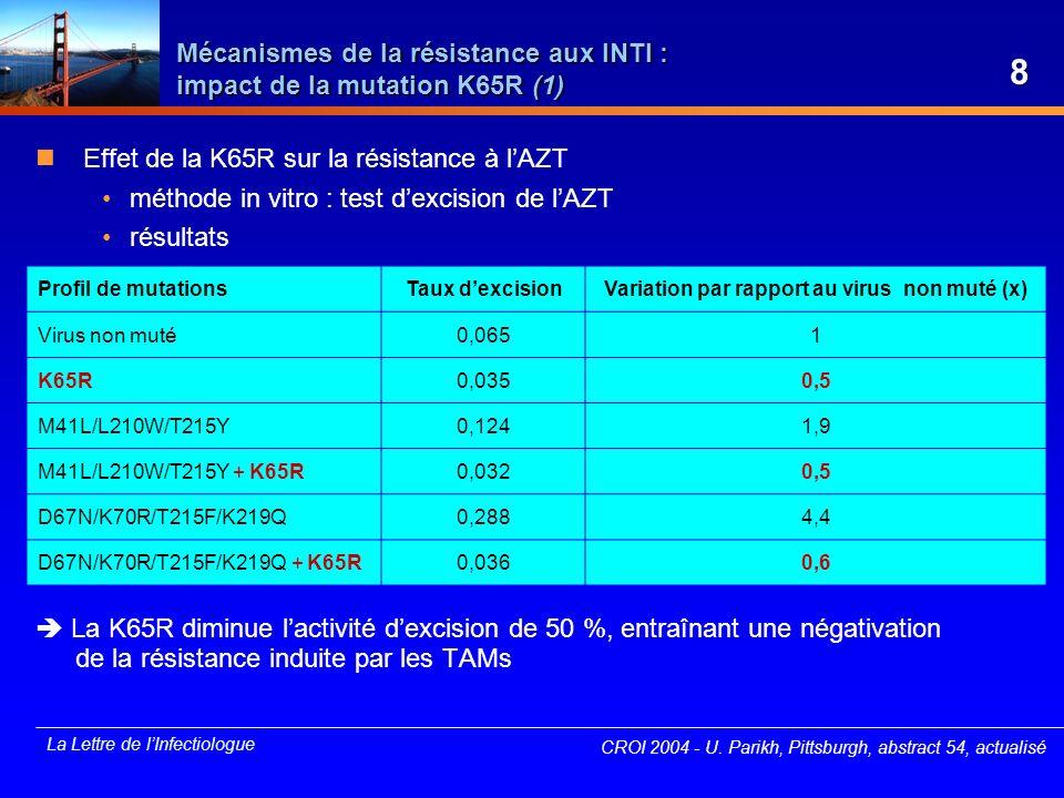 Mécanismes de la résistance aux INTI : impact de la mutation K65R (1)