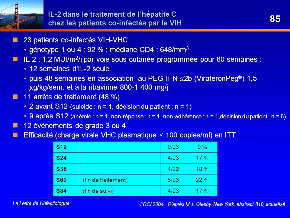 IL-2 dans le traitement de l'hépatite C chez les patients co-infectés par le VIH