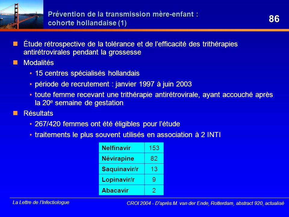 Prévention de la transmission mère-enfant : cohorte hollandaise (1)
