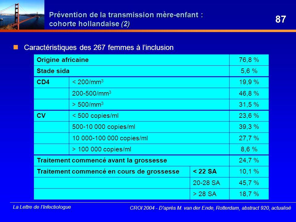 Prévention de la transmission mère-enfant : cohorte hollandaise (2)