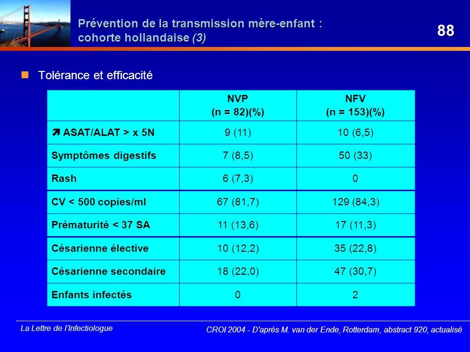 Prévention de la transmission mère-enfant : cohorte hollandaise (3)