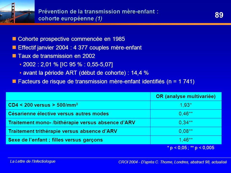 Prévention de la transmission mère-enfant : cohorte européenne (1)