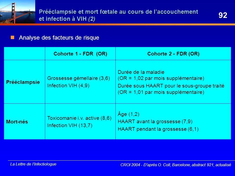 Prééclampsie et mort fœtale au cours de l'accouchement et infection à VIH (2)