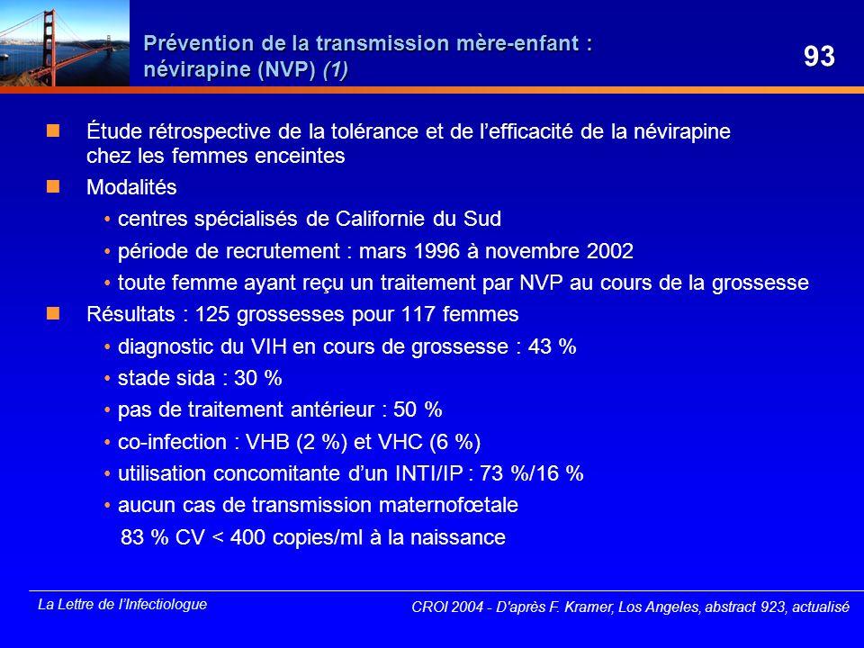 Prévention de la transmission mère-enfant : névirapine (NVP) (1)