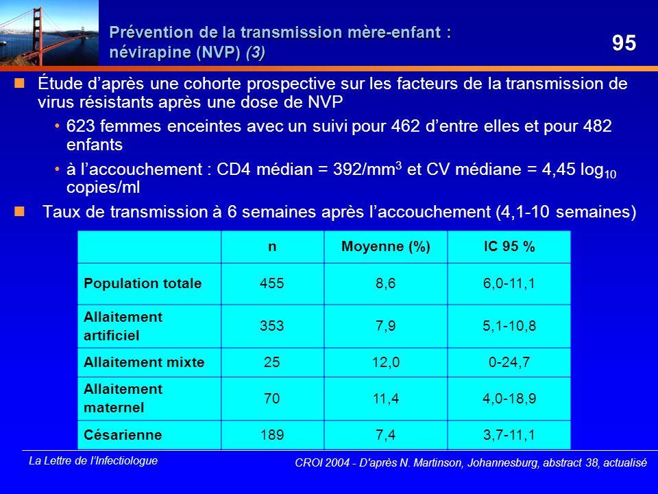 Prévention de la transmission mère-enfant : névirapine (NVP) (3)