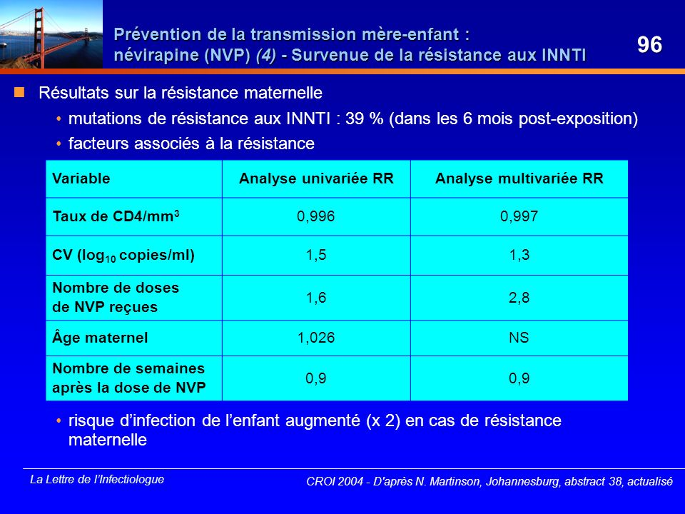 Analyse multivariée RR