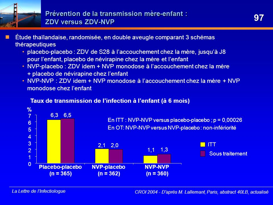 Prévention de la transmission mère-enfant : ZDV versus ZDV-NVP