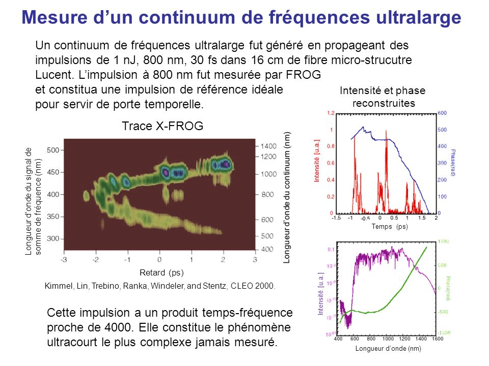 Mesure d'un continuum de fréquences ultralarge