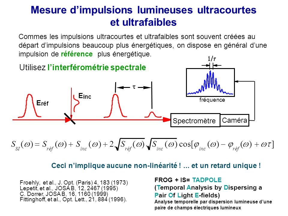 Mesure d'impulsions lumineuses ultracourtes et ultrafaibles