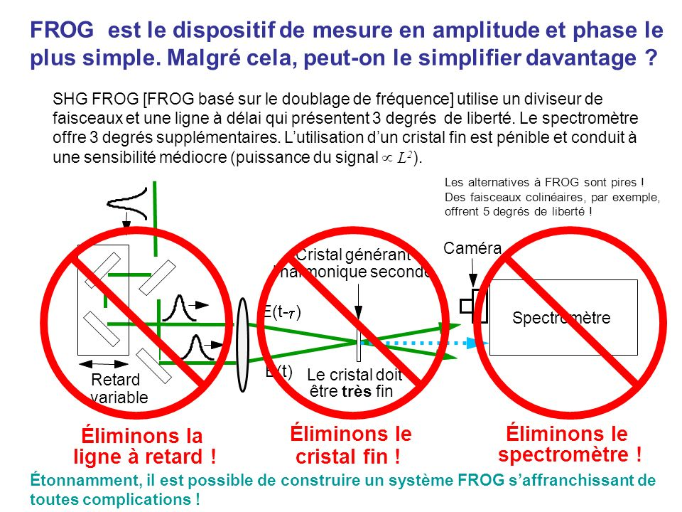 FROG est le dispositif de mesure en amplitude et phase le plus simple