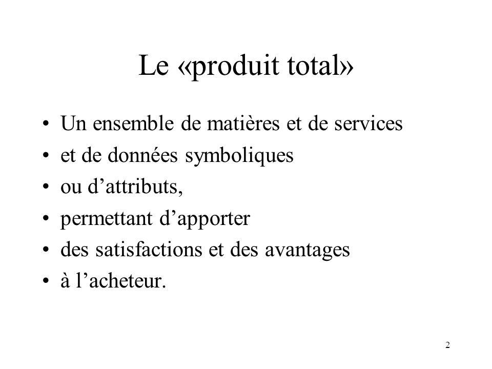 Le «produit total» Un ensemble de matières et de services