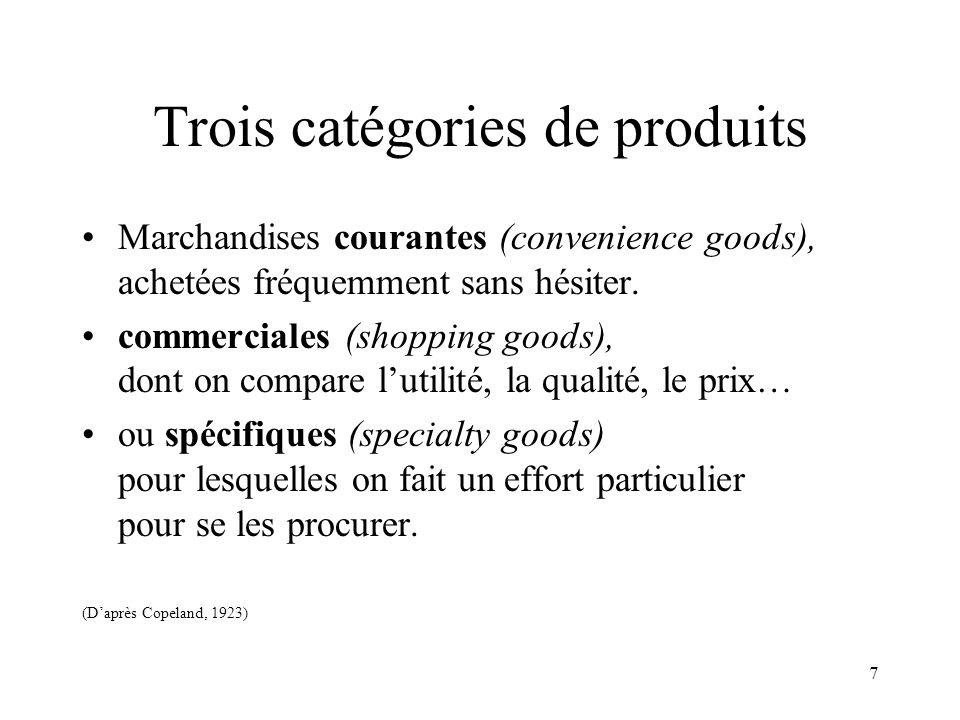 Trois catégories de produits