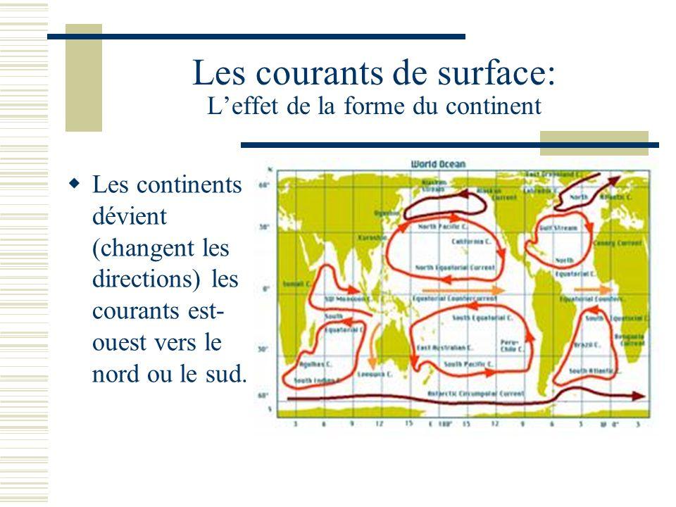 Les courants de surface: L'effet de la forme du continent