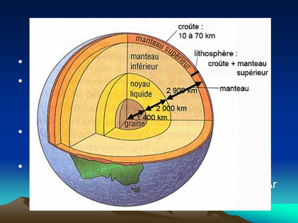 La lithosphère Trouve la définition….