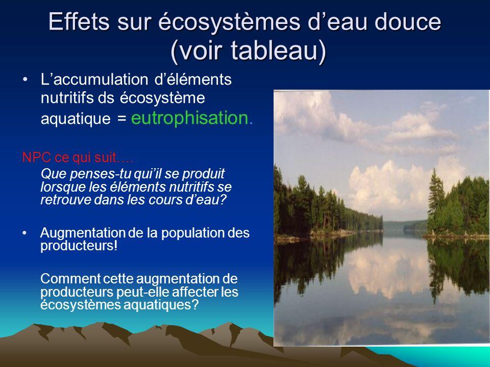 Effets sur écosystèmes d'eau douce (voir tableau)
