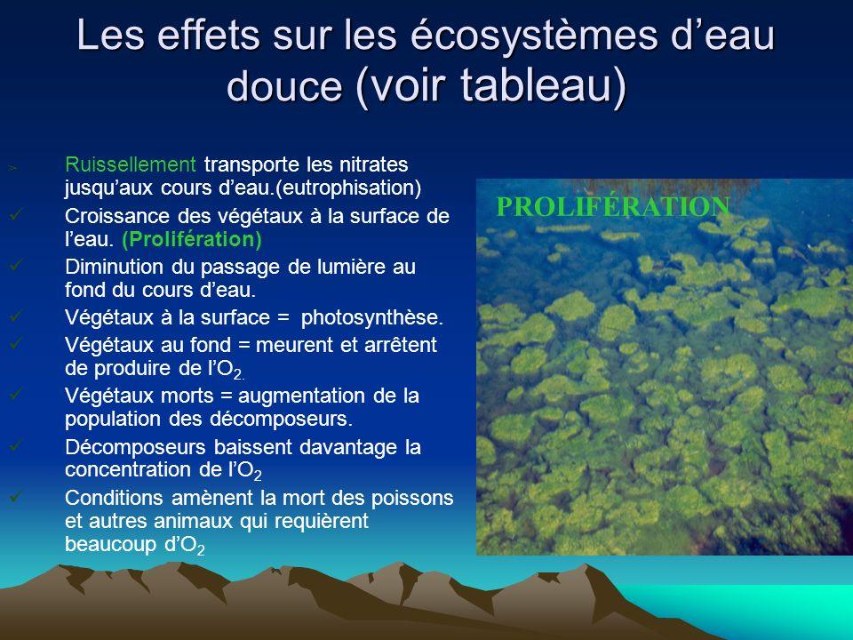 Les effets sur les écosystèmes d'eau douce (voir tableau)