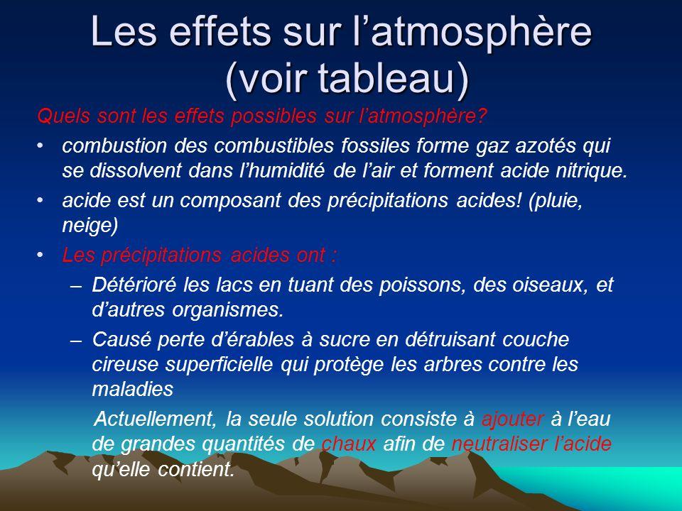 Les effets sur l'atmosphère (voir tableau)