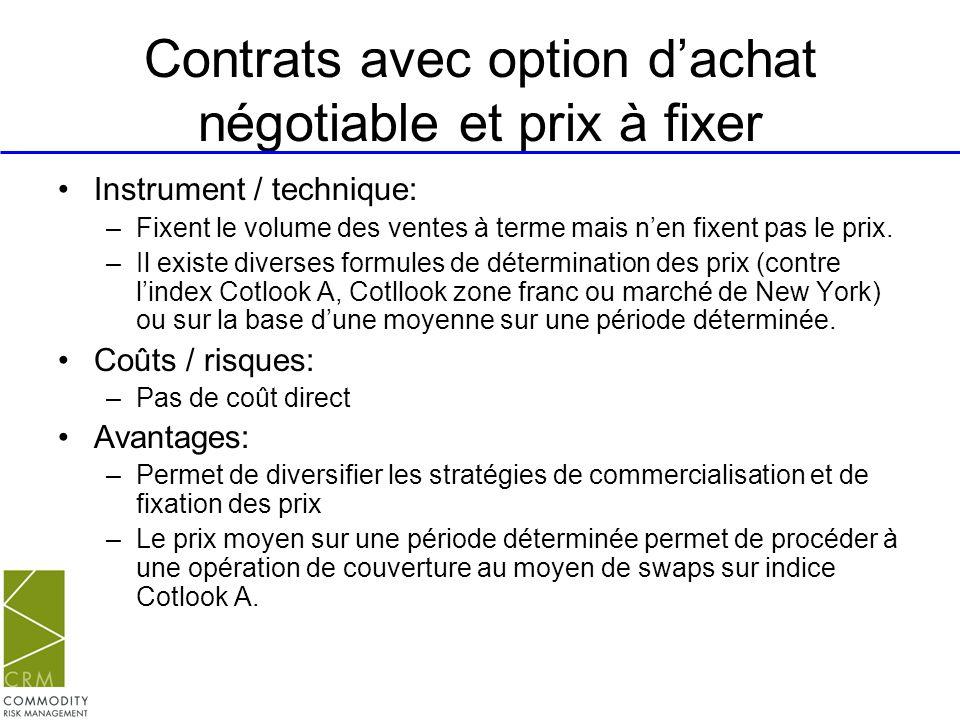 Contrats avec option d'achat négotiable et prix à fixer