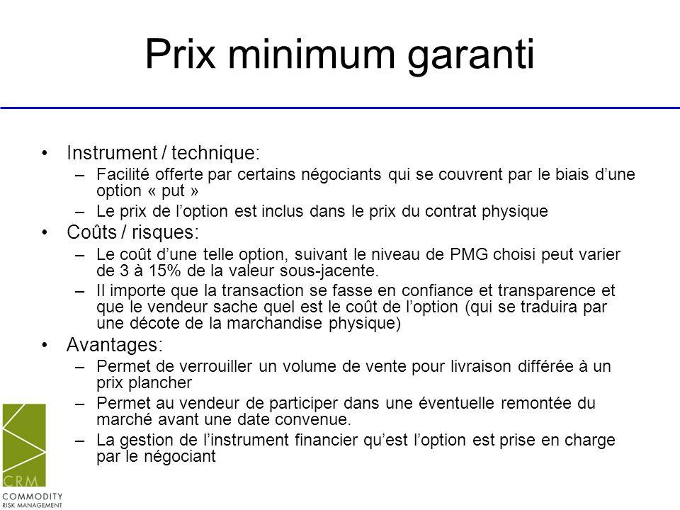 Prix minimum garanti Instrument / technique: Coûts / risques: