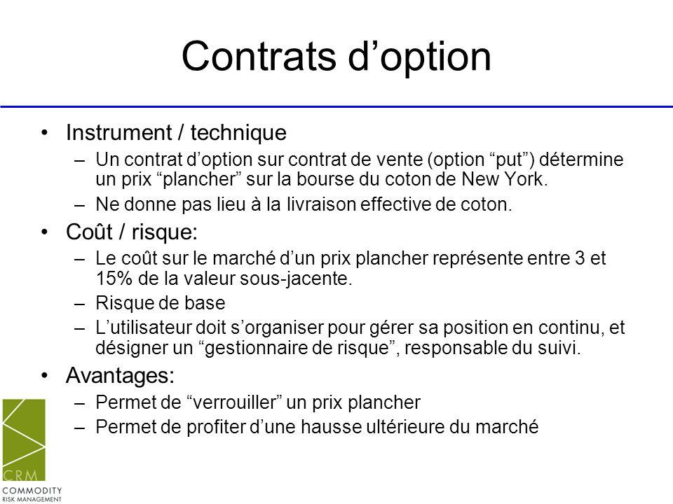 Contrats d'option Instrument / technique Coût / risque: Avantages: