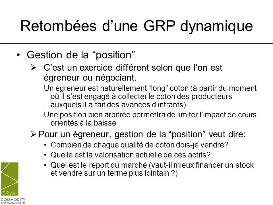Retombées d'une GRP dynamique