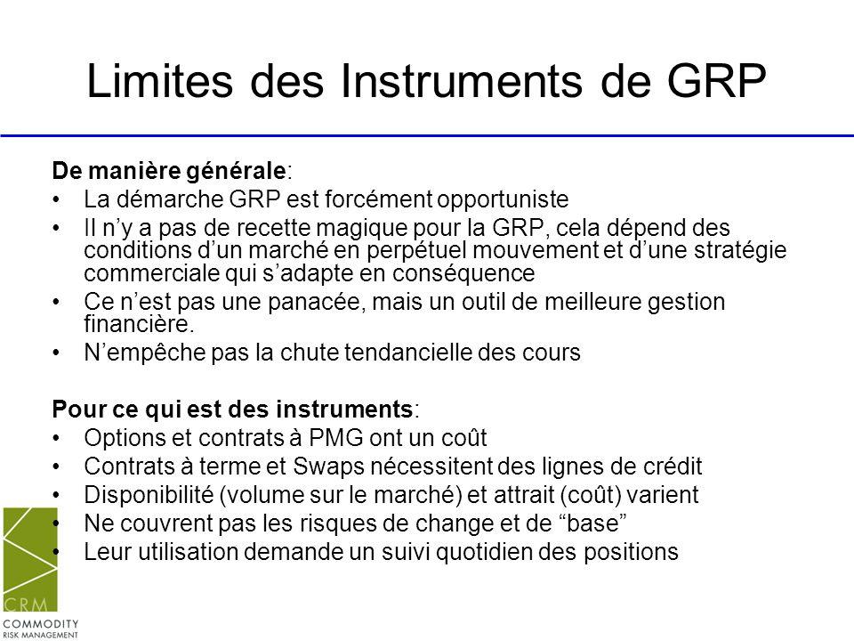 Limites des Instruments de GRP