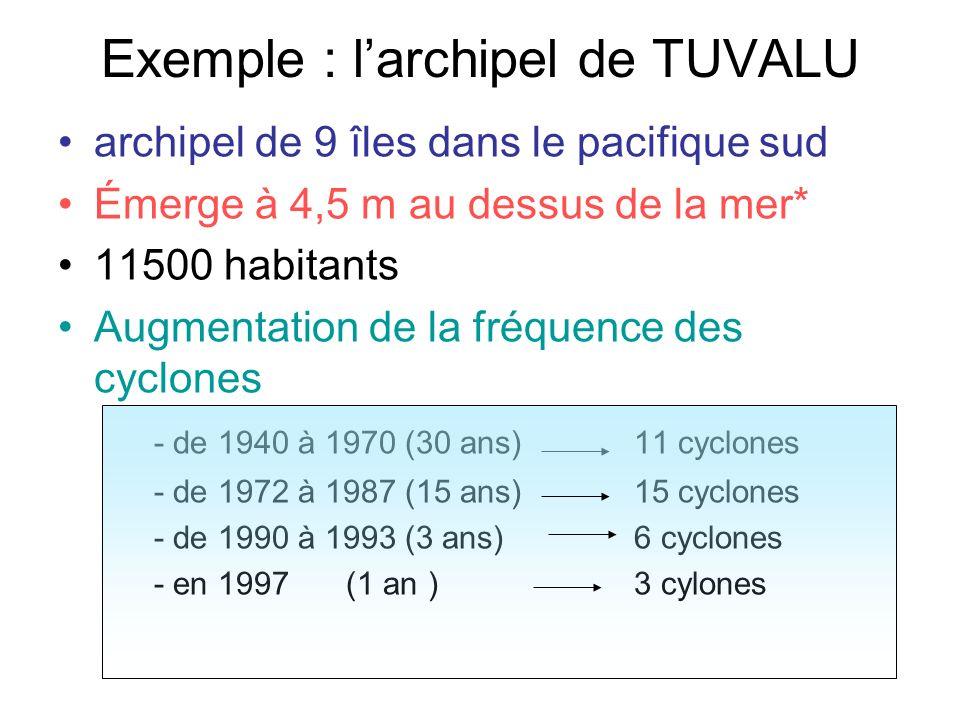 Exemple : l'archipel de TUVALU
