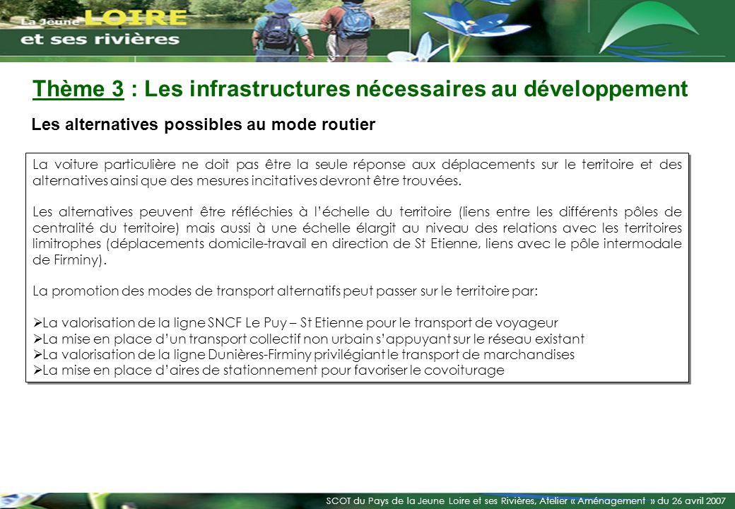 Thème 3 : Les infrastructures nécessaires au développement