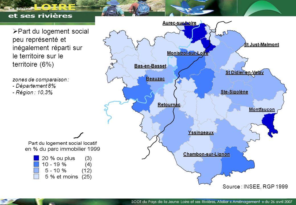 Aurec-sur-Loire Part du logement social peu représenté et inégalement réparti sur le territoire sur le territoire (6%)