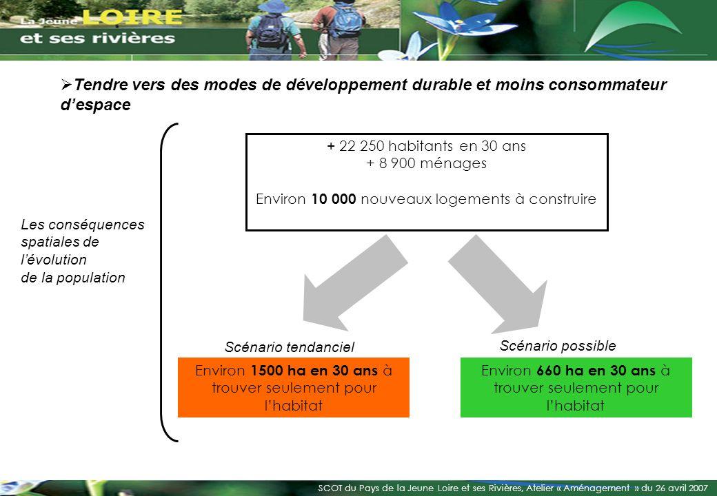 Tendre vers des modes de développement durable et moins consommateur d'espace