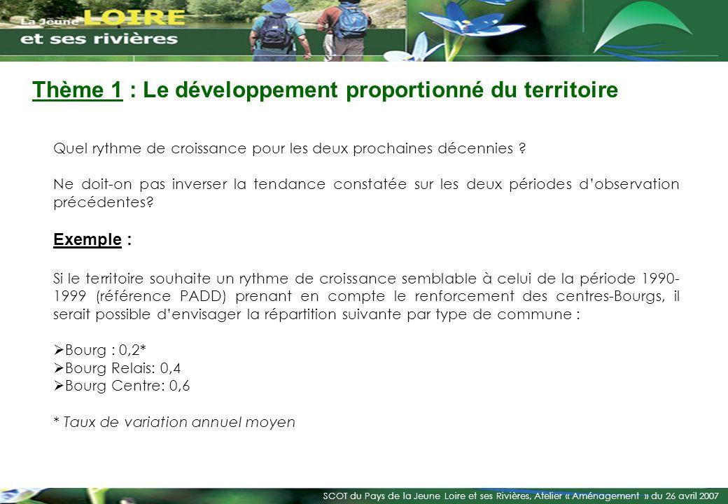 Thème 1 : Le développement proportionné du territoire