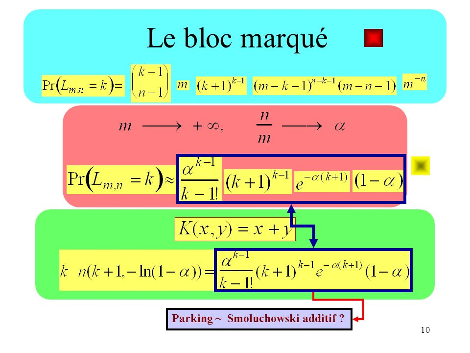 Le bloc marqué Parking ~ Smoluchowski additif