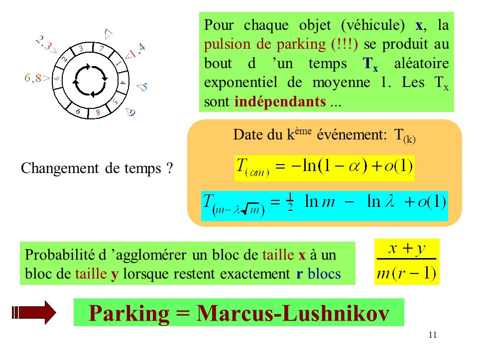 Parking = Marcus-Lushnikov