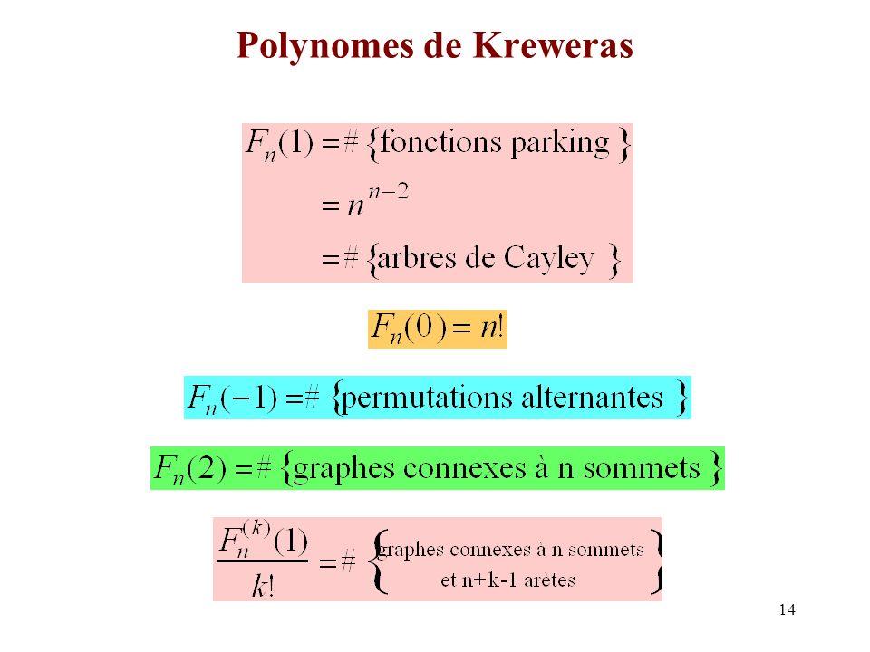 Polynomes de Kreweras