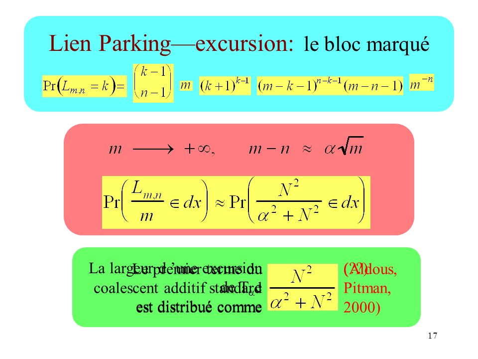 Lien Parking—excursion: le bloc marqué