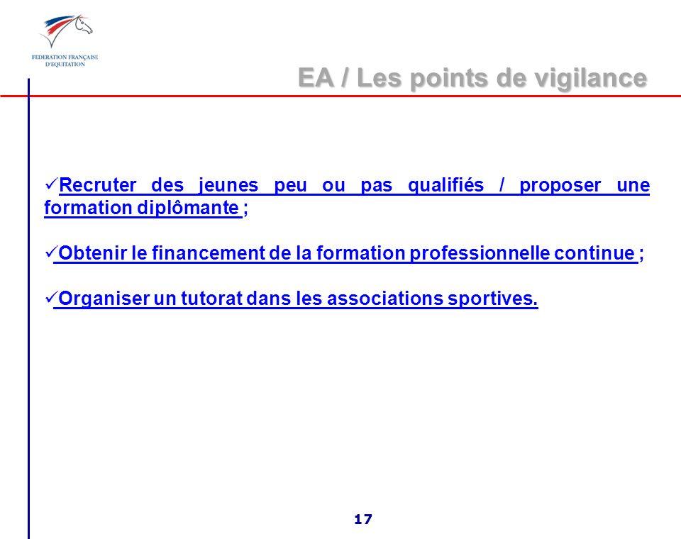 EA / Les points de vigilance