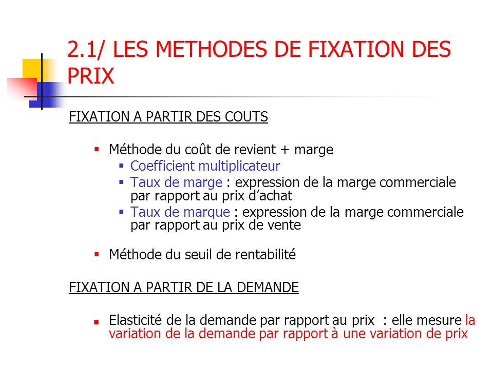 2.1/ LES METHODES DE FIXATION DES PRIX