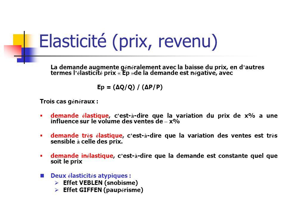 Elasticité (prix, revenu)