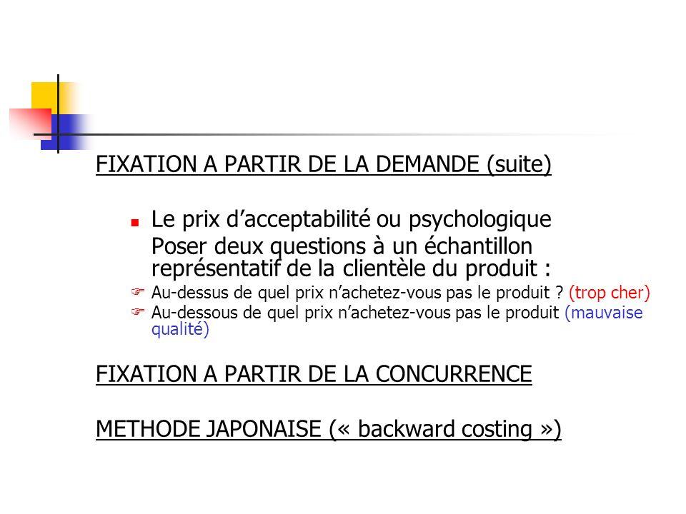 FIXATION A PARTIR DE LA DEMANDE (suite)