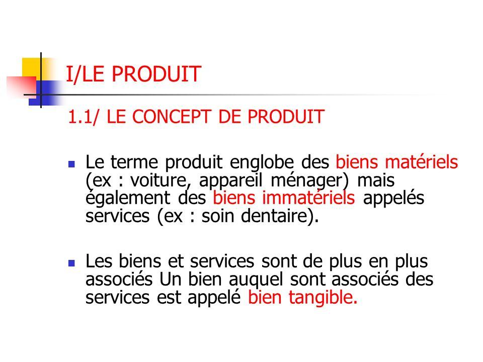I/LE PRODUIT 1.1/ LE CONCEPT DE PRODUIT