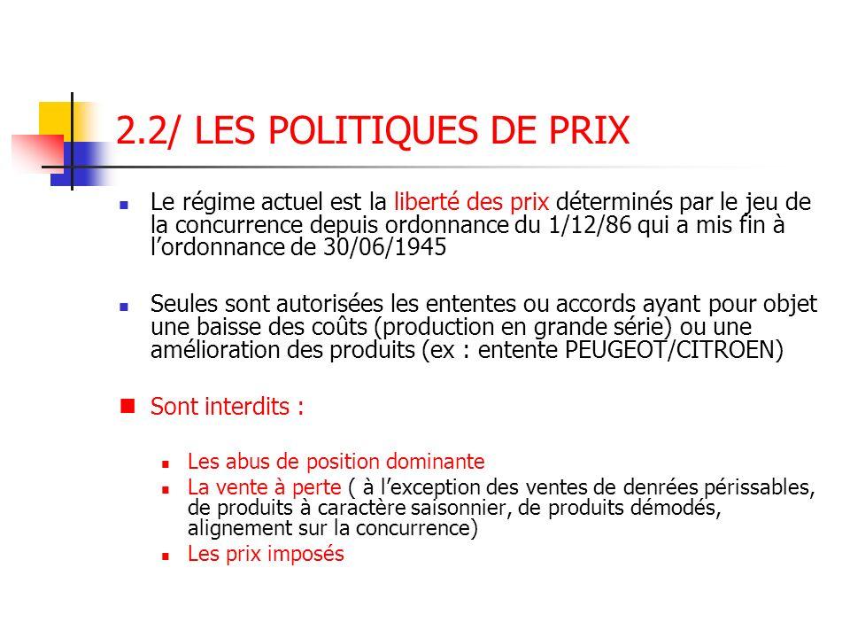 2.2/ LES POLITIQUES DE PRIX