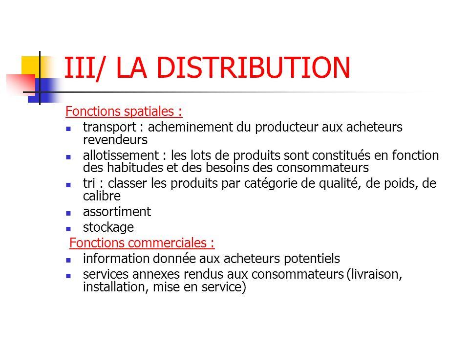 III/ LA DISTRIBUTION Fonctions spatiales :