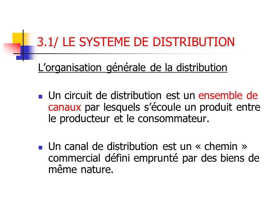 3.1/ LE SYSTEME DE DISTRIBUTION