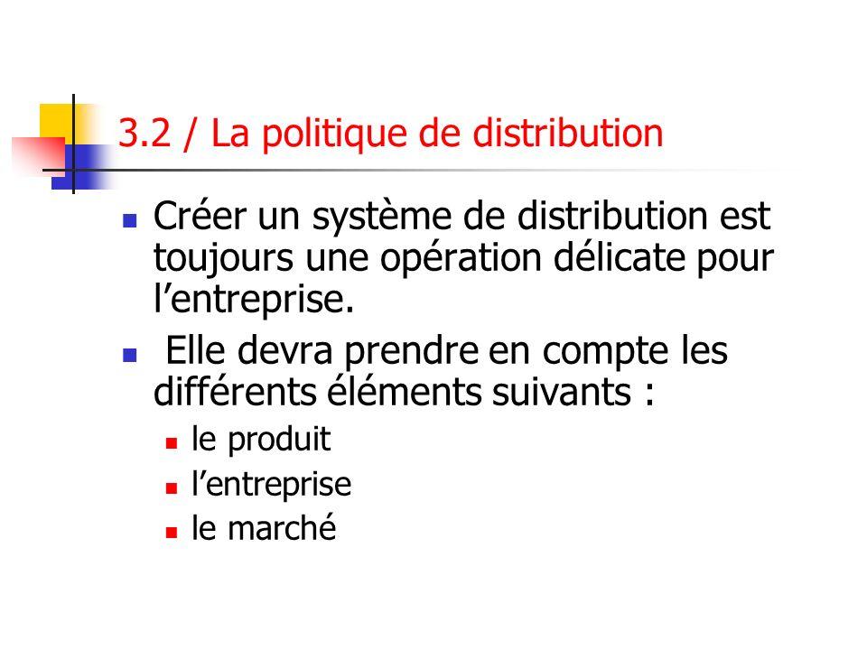 3.2 / La politique de distribution