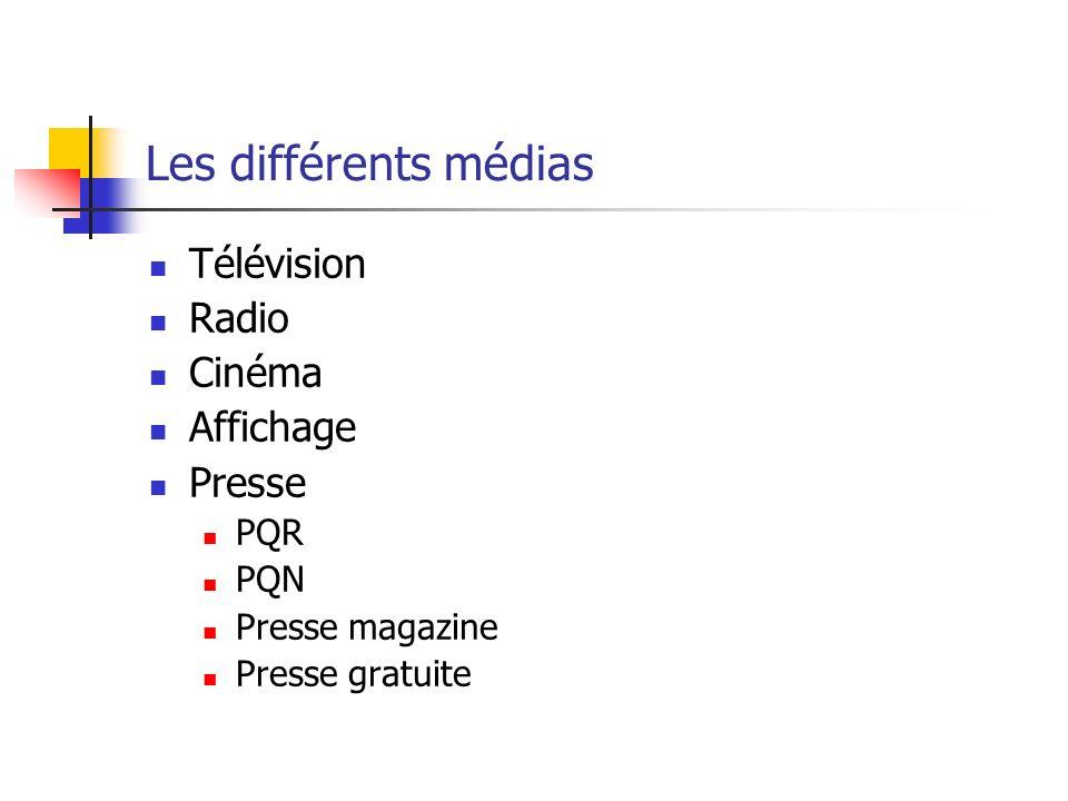 Les différents médias Télévision Radio Cinéma Affichage Presse PQR PQN
