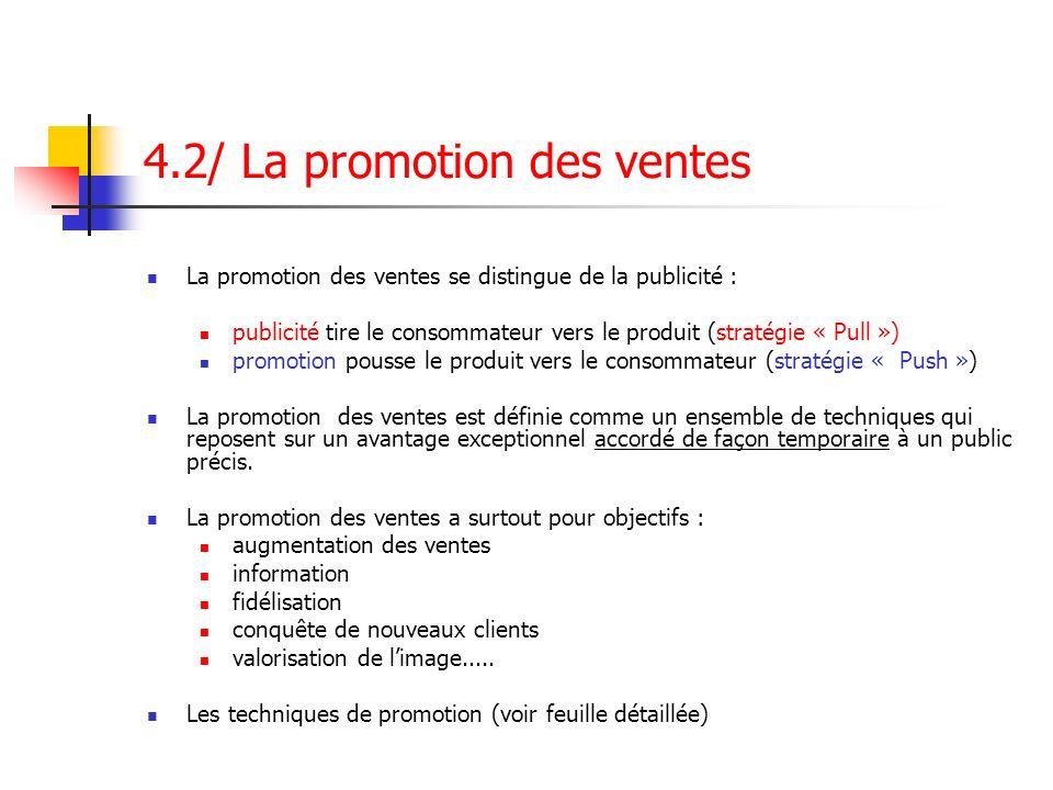 4.2/ La promotion des ventes